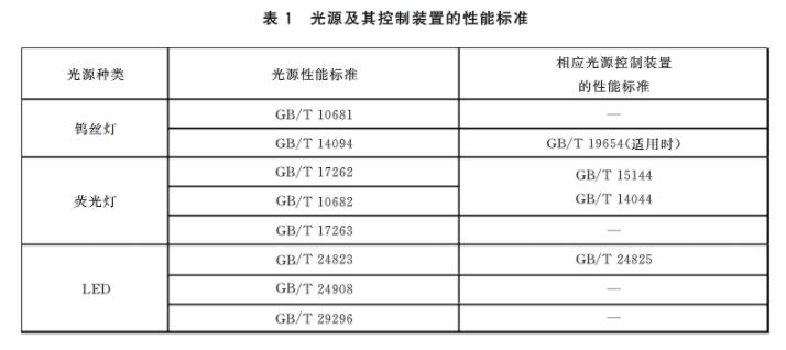 台灯GB/T 9473-2017质量检测报告办理多少钱插图1